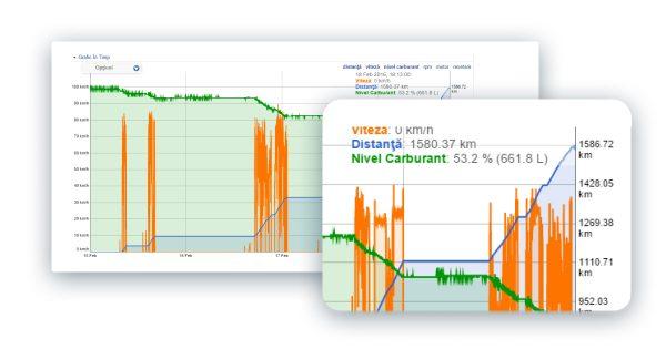 monitorizare-consum-combustibil-1